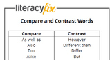 Compare and Contrast Writing Instructional PACK