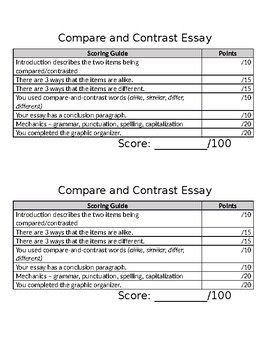 Essay on competition in sports