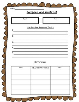 Compare and Contrast Writing Teaching Tool Pack