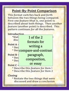 Compare and Contrast Writing in Two Formats