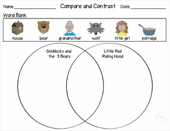 Compare and Contrast: comparing and contrasting using folktales and fairytales