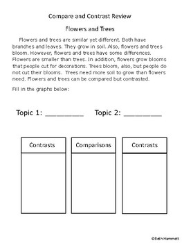 Compare and Contrast for Early Grades