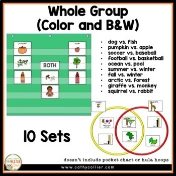 Comprehension Strategies: Compare and Contrast for Early Learners