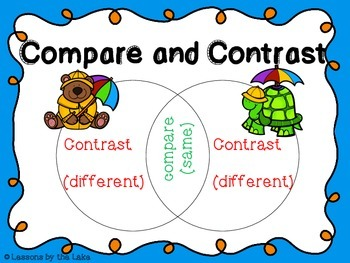 Compare and Contrast posters