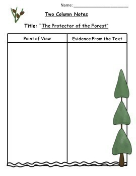 Compare and Contrast the Author's Point of View Close Reading Lesson Bigfoot
