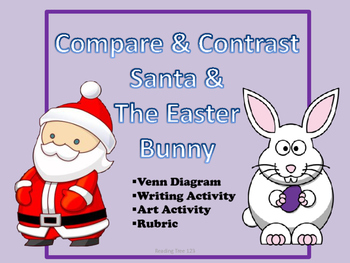 Compare and Contrast the Easter Bunny and Santa