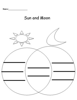 Compare and Contrast the Moon and the Sun