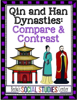 Compare and Contrast the Qin and Han Dynasties - A Fun Gro
