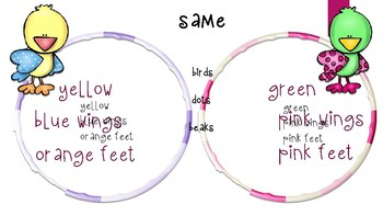 Compare and Contrast w/a Venn