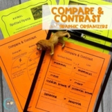 Compare and Contrast with Informational Texts: Animals