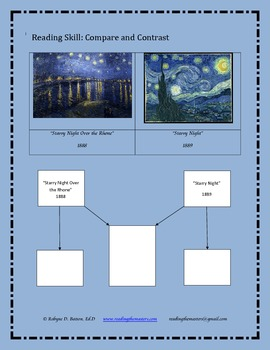 Compare and Contrast with Starry Night
