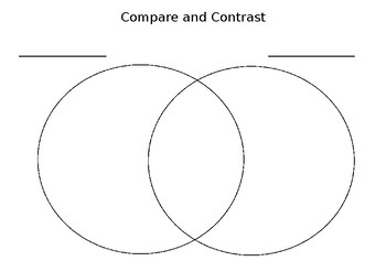 Compare and Contrast with Venn Diagram