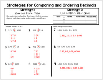 Compare and Order Decimals (Foldable)