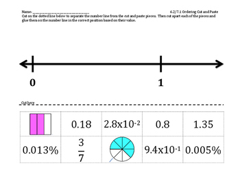 Compare and Order Fractions, Decimals, Percents, Scientific Notation Cut/Paste