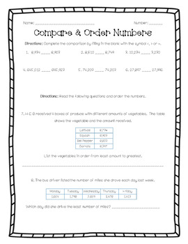 Compare and Order Numbers