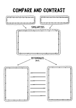 Compare and constrast template