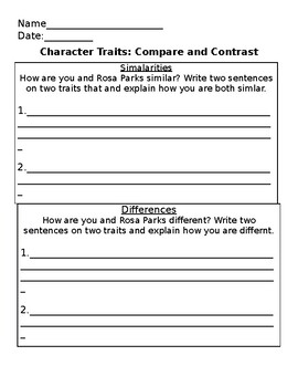 Compare and contrast character traits (Rosa Parks)