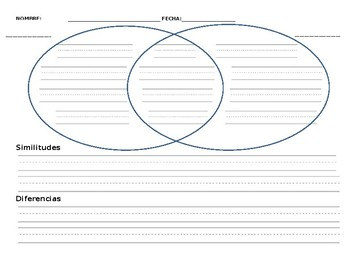 Compare and contrast chart, organizer in Spanish