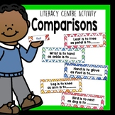 Compare and contrast literacy activity. Developing compari