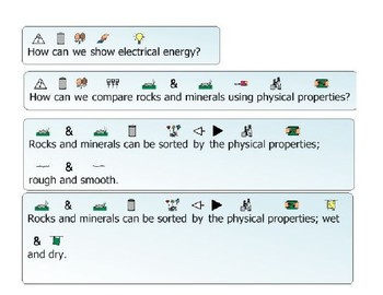 Compare rocks and minerals by physical properties