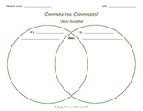 Compare the Composers!  {Venn diagram only}