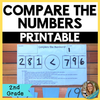Compare the Numbers Game (Greater than, Less than, Equal to)