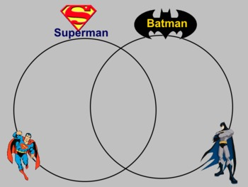 compare and contrast batman and superman