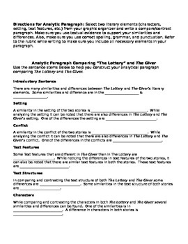 Compare/Contrast Analytic Paragraph Directions, Sentence Stems, and Rubric