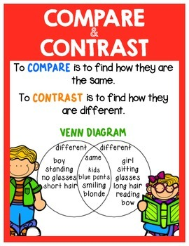 Compare/Contrast Anchor Chart by Andrea Morgan | TpT