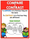 Compare/Contrast Anchor Chart