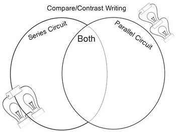Compare/Contrast Circuits Cross-Curricular Activity