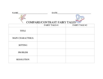 Compare/Contrast Fairy Tales Chart