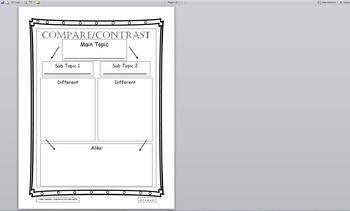 Compare/Contrast Graphic Organizer