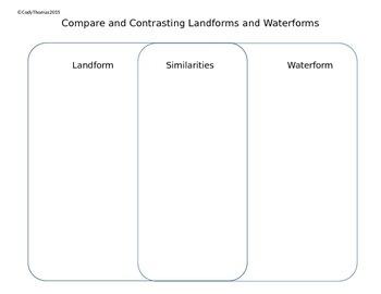 Compare/Contrast Landforms Handout