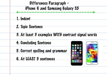 Compare/Contrast Paragraph Writing