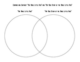 Compare/Contrast The Three LIttle Pigs and The True Story