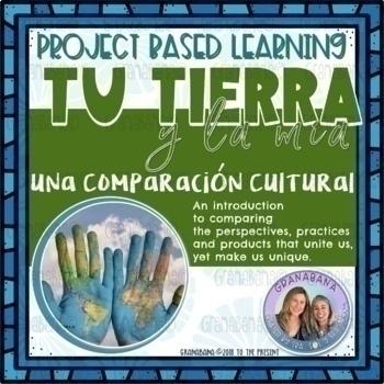 (No-Prep) AP Spanish Cultural Comparison: Comparemos Tu Tierra y la Mía