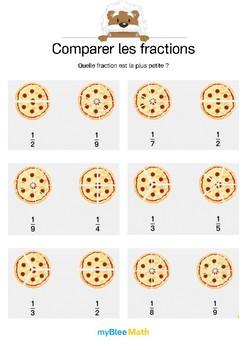 Comparer les fractions 4 - Quelle fraction est la plus petite ?