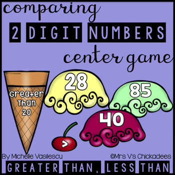 Comparing 2 Digit Numbers: Hands on Center