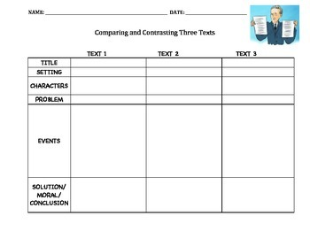 Comparing 2 and 3 Texts Organizers