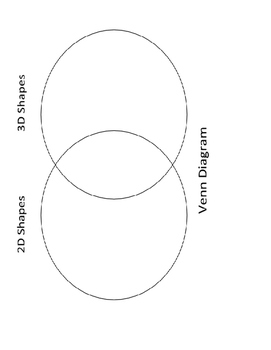 2d shape venn diagram search for wiring diagrams 2d shape venn diagram images gallery ccuart Choice Image