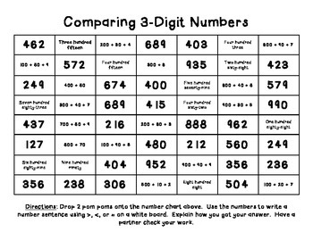 Comparing 3-Digit Number Games