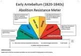APUSH Period 4: Comparing Abolitionist Movements Source Analysis Activity