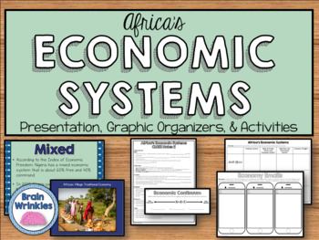 Africa's Economic Systems - South Africa, Nigeria, and Kenya (SS7E1)
