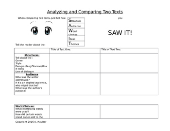 "Comparing & Analyzing Texts: Tell How You ""SAW IT"""