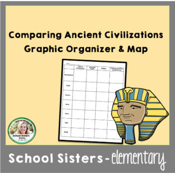 Comparing Ancient Civilizations Graphic Organizer