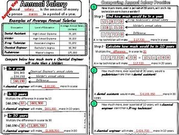 Comparing Annual Salaries - Financial Literacy 6.14H