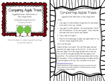 Comparing Apple Trees