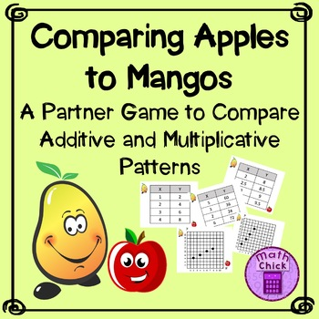 Comparing Apples to Mangos Game to Compare Additive and Multiplicative Patterns