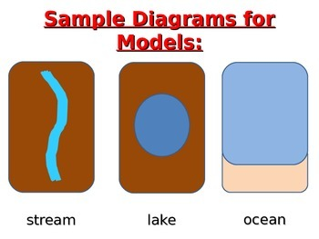 Comparing Bodies of Water Using Models